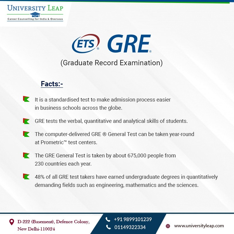interesting GRE facts you should know