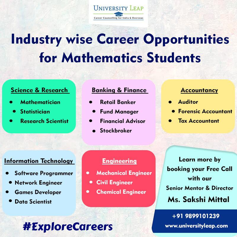 Career Opportunities for Math Students