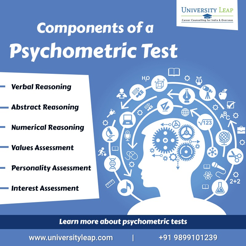 psychometric test in delhi | overseas education consultancy delhi